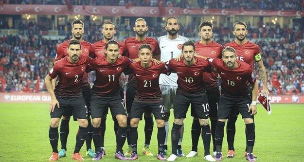 Türkiye-Kosova maçı Antalya'da