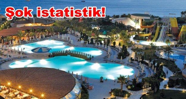 İspanya'da apart otel, Alanya'daki 4 yıldızlı HD otelden daha pahalı