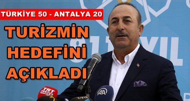 Bakan Çavuşoğlu: 'Adaletsizliklere Türkiye 'dur' demezse kimse 'dur' demez'