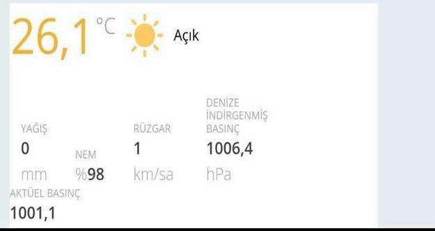 Antalya'da nem oranı yüzde 98'e çıktı