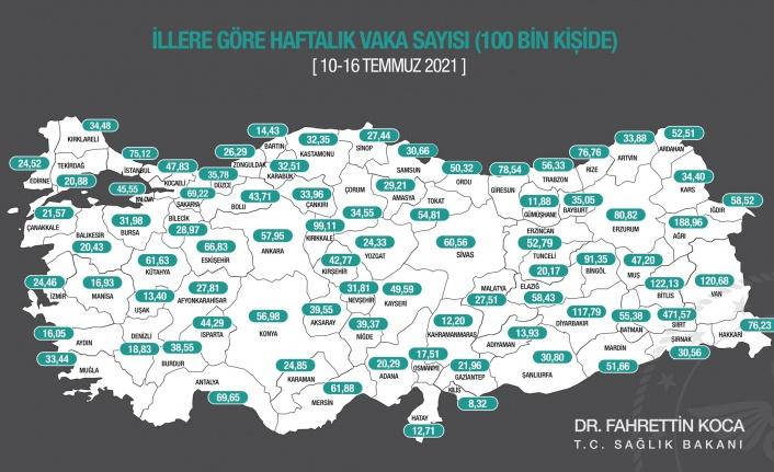 Antalya'da vaka sayılarında yüzde yüz artış