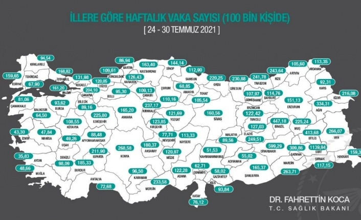 Antalya'nın Covid-19 vaka durumu açıklandı