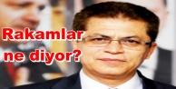Mustafa Berberoğlu başarılı mı?