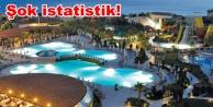 İspanya#039;da apart otel, Alanya#039;daki 4 yıldızlı HD otelden daha pahalı