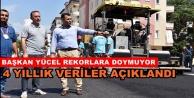 Alanya Belediyesi rekor kırdı
