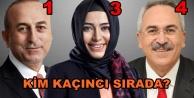 İşte Ak Parti#039;nin Antalya Milletvekili Adayları