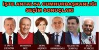 Antalya Recep Tayyip Erdoğan#039;ı seçti