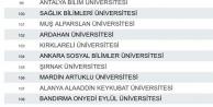 Alanya#039;yı üzen liste