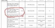 Hacıince bakanlığın hileli firmalar listesinde