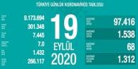 Türkiye#039;de bugün hayatını kaybedenlerin sayısı: 68