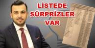 İşte Mustafa Toklu'nun yönetim kurulu listesi