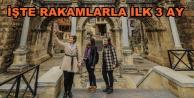 Vali Karaloğlu: Turizm hedefimizi de aşacak