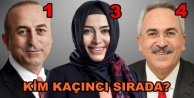 İşte Ak Parti'nin Antalya Milletvekili Adayları