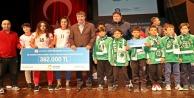 Büyükşehirden amatör kulüplere büyük yardım