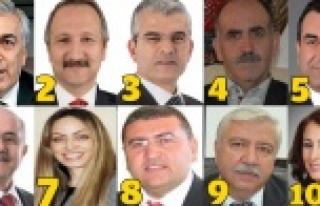 İŞTE MHP'NİN ANTALYA MİLLETVEKİLİ ADAY...