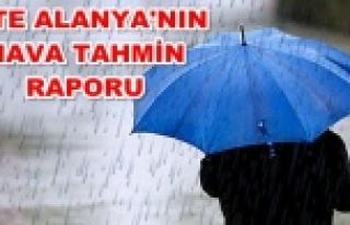 Meteoroloji'den Alanya'ya sağanak yağış...
