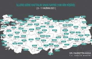 İşte Antalya'nın son Covid-19 vaka durumu