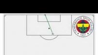 Kral Vagner Love'ın 21 golünün özeti